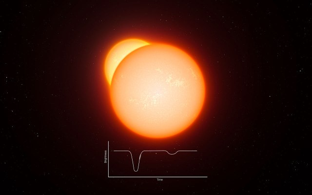 Ilustración del movimiento de una estralla binaria y del brillo conkunto que vemos desde la Tierra. Al pasar una por delante de la otra se produce lo que conocemos como eclipse (un descenso en el brillo total que nos llega del sistema). Aquí podéis ver la imagen en movimiento. Fuente: ESO