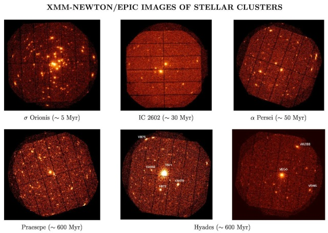 Imágenes  en rayos X tomadas por el satélite europeo XXM/Newton, y que corresponden a varias asociaciones estelares de diferentes edades. Crédito Roberto Pallavicini.