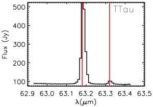 Emisión de oxígeno y de agua en la estrella T Tauri, una de las estudiadas en este trabajo.