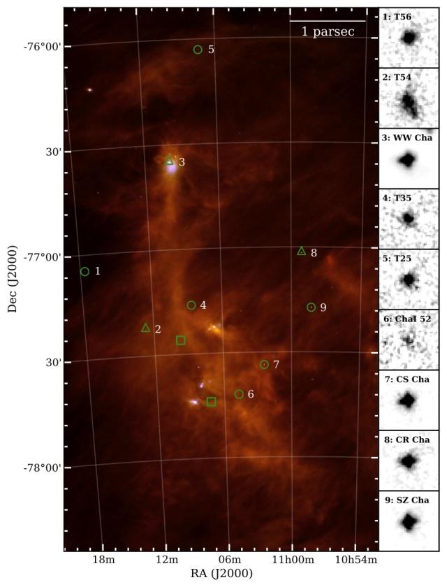 Imagen de la región de formación estelar Chamaeleon I visto por herschel. Las imágenes pequeñas (a la derecha de la images) son los objetos estudiados en este trabajo.