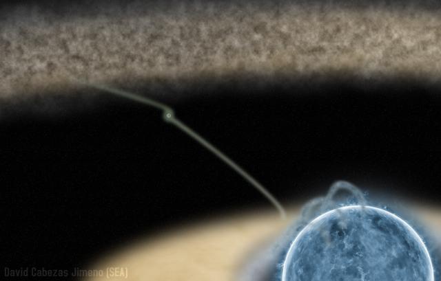 Ilustración de la parte interna del sistema protoplanetario HD 100546, mostrando el planeta y los caminos seguidos por el gas y el polvo. Fuente: David Cabezas Jimeno.
